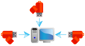 protect a computer with several flash drives